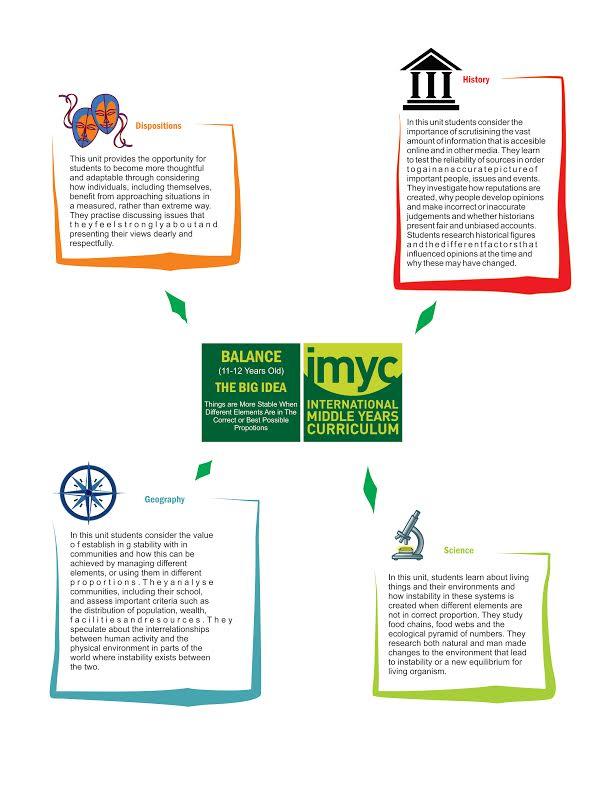 imyc-diagram