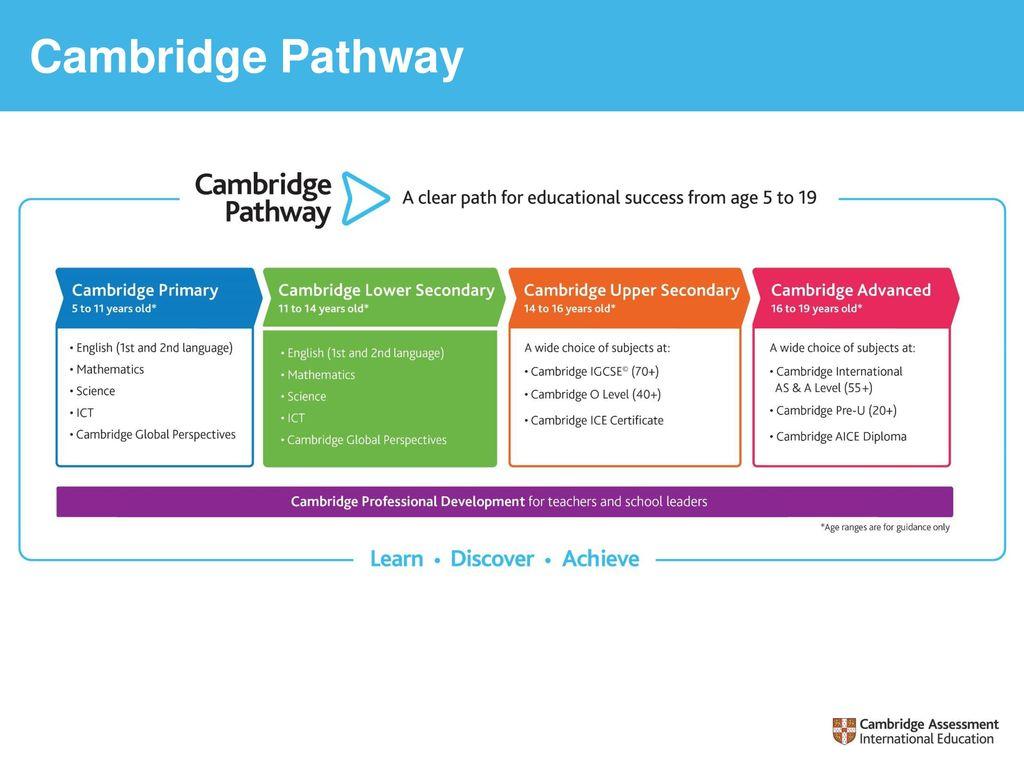 Cambridge Pathway